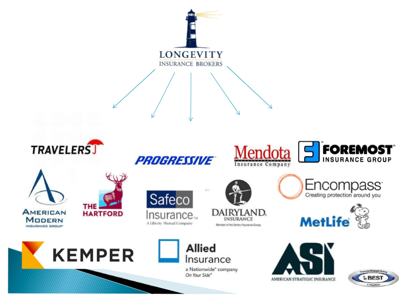 Longevity Insurance Brokers fifth image