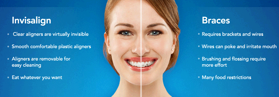 Park Plaza Dental Specialties fourth image