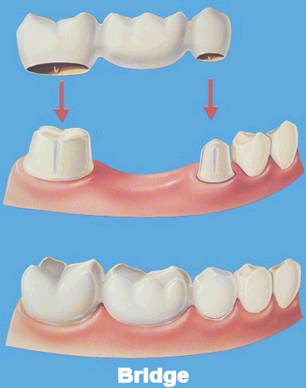 Ranfurly Dental third image