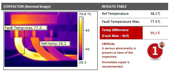 Thermoscan Inspection Services Pty Ltd. third image