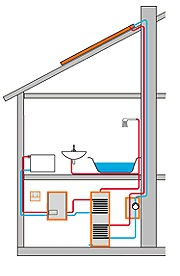 Ayre Heating & Plumbing Ltd. first image