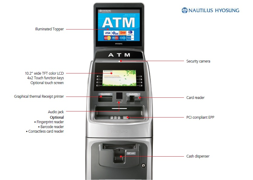 Cash2Go ATMs first image